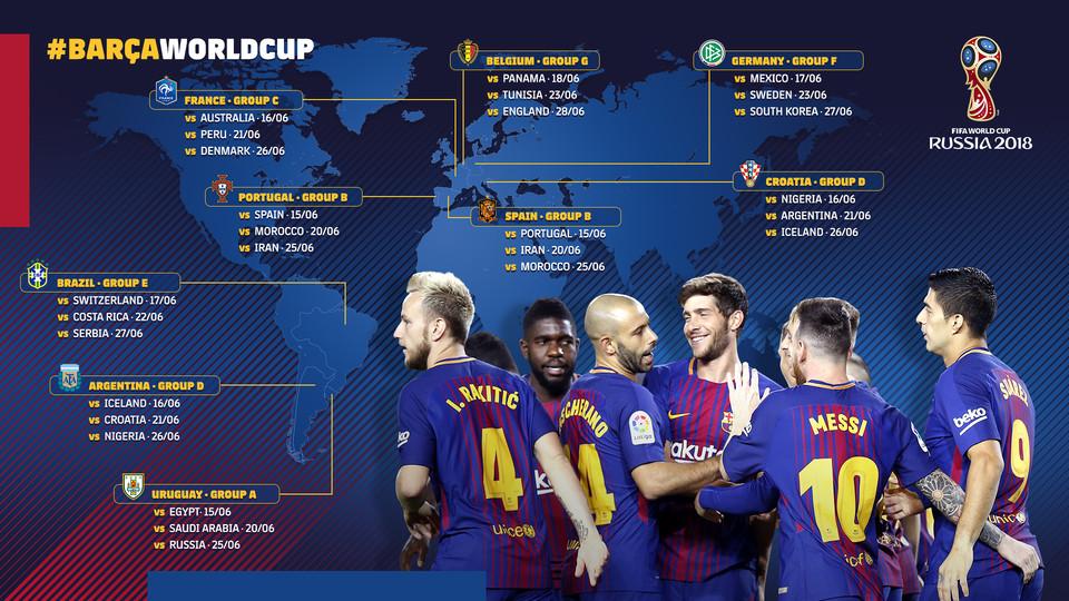 23 ngày tới World Cup 2018: Barca bất ngờ đi vào lịch sử... World Cup