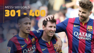Messi's 500 goals: from 301 to 400
