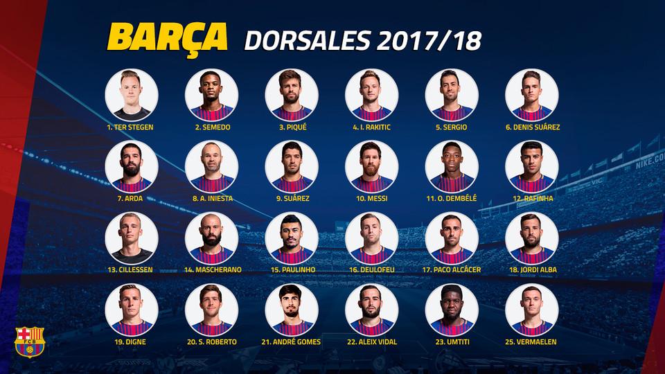 Los dorsales definitivos del FC Barcelona 2017/18 - FC Barcelona