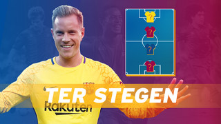 My Top 4: Ter Stegen reveals his heroes