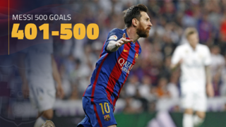 Messi's 500 goals: from 401 to 500