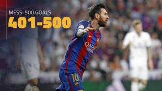 Los 500 goles de Messi: del 401 al 500