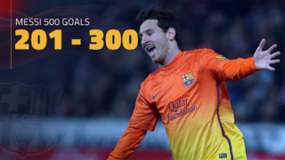 Messi's 500 goals: from 201 to 300