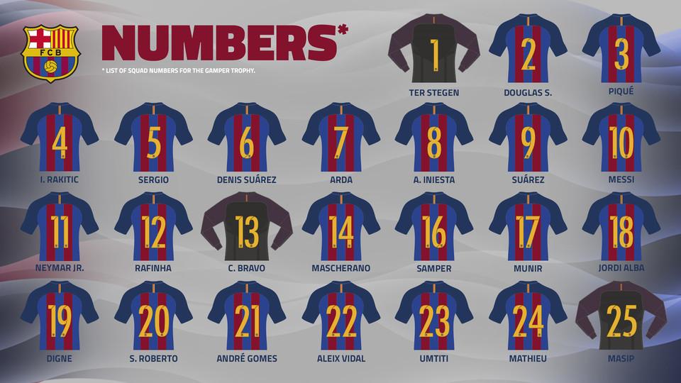 FC Barcelona shirt numbers for 2016/17 season