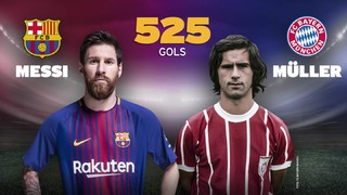 Berkat golnya di laga melawan Villareal, bintang Argentina ini menyamakan catatan rekor dari striker Bayern Munich yaitu 525 gol dengan satu klub yang sama