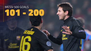 Messi's 500 goals: from 101 to 200