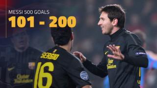 Els 500 gols de Messi: del 101 al 200