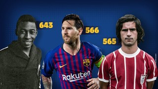 The Argentine has 566 goals for FC Barcelona, overtaking Gerd Müller as the player with the second most goals for a single club