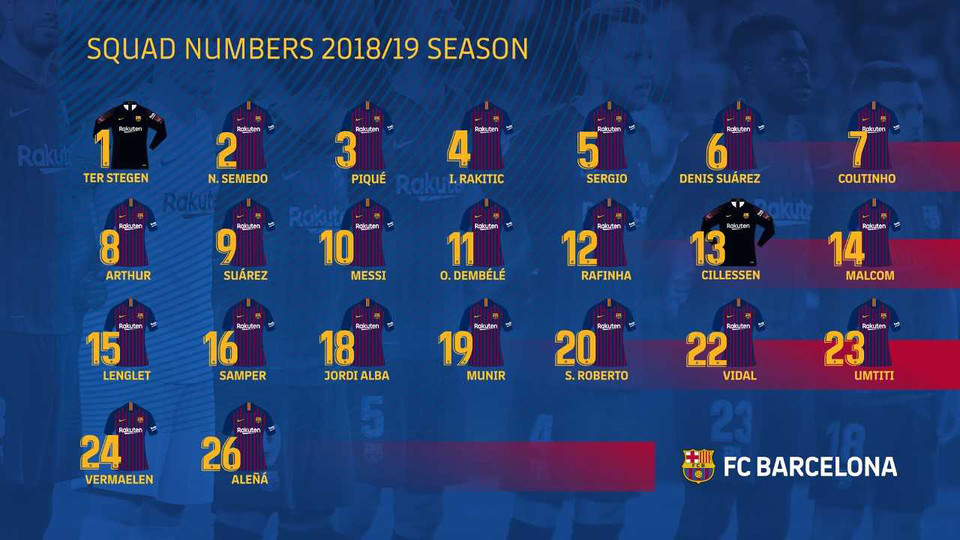 the definitive shirt numbers for fc barcelona s 2018 19 season fc