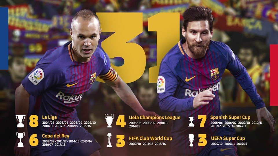 Andres Iniesta And Leo Messi Relentless Run Of Records Continues After The Brilliant Copa Del Rey Final Victory Against Sevilla Two Barca Stars Have