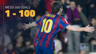 Messi's 500 goals: from 1 to 100